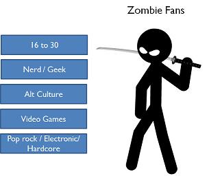Zombie Fan