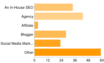 outspoken media SEO audience