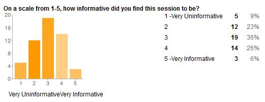SMBTV#10 Survey Response 2
