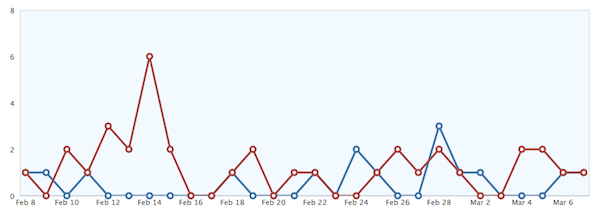 fresh-web-explorer-competitive-analysis-2