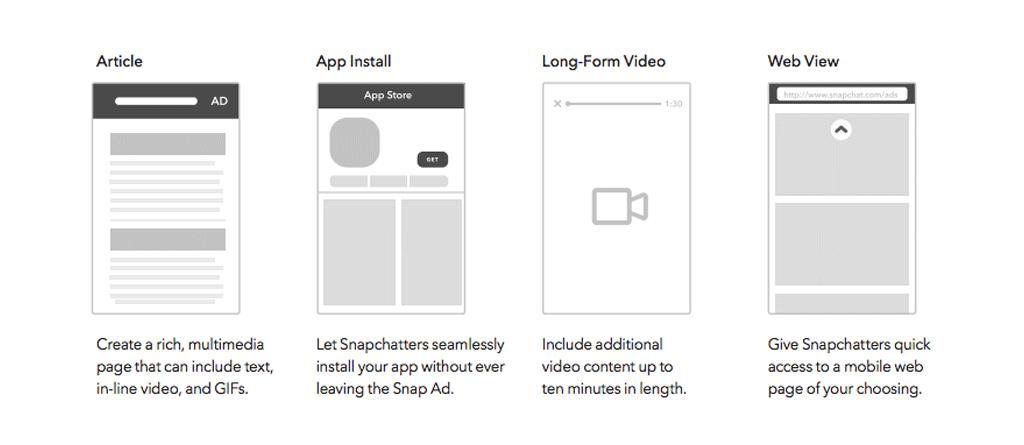 snapchat-ads-type