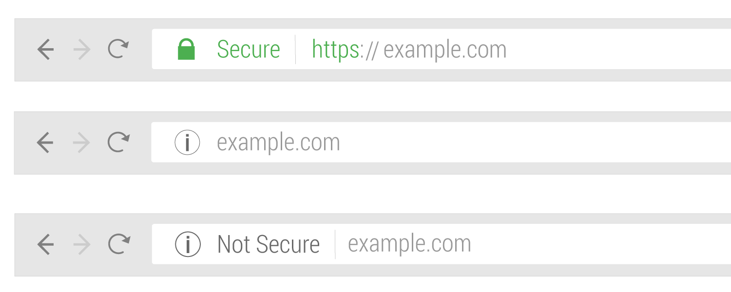 not secure browser warning
