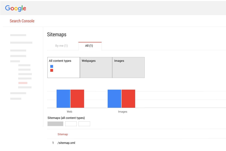 sitemaps report