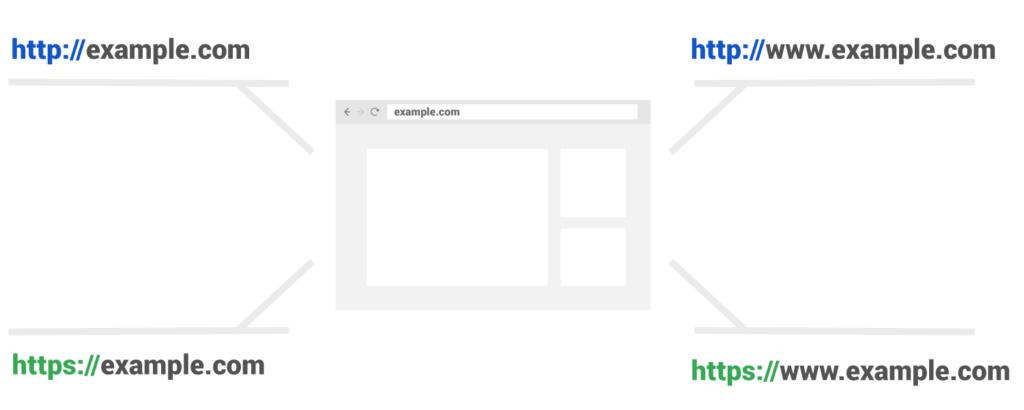 Domain URL versions